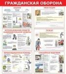 информационный стенд по гражданской обороне